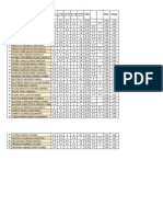 ITM Grades 2015-01.Xlsx - Grades 12-199