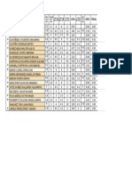 ITM Grades 2015-01.Xlsx - Grades 12-225