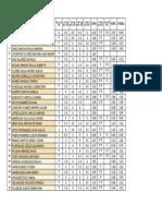 ITM Grades 2015-01.Xlsx - Grades 22-3