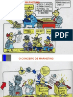 Marketing e Os 4 P's