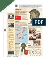 Lámina Mao Tse Tung