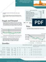 St. Louis Area Real Estate Market Reports