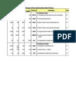 Laporan Perhitungan Volume Dan RAB Pondasi Wiyung