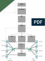 Topologi Jaringan Dengan Switch Dan Router