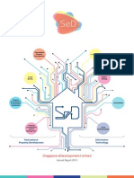 Singapore eDevelopment Limited Annual Report 2014