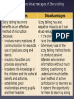 Advantages and Disadvantages of Story-telling