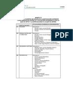 Oposiciones Docentes 2015 - Anexo VI. Concordancia de Titulaciones y Especialidades Para Acceso a Cuerpos de Grupo Superior