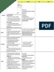 TOGAF9_CheatSheet_Part I.pdf