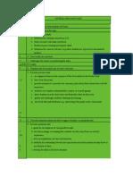 Sample SIM format