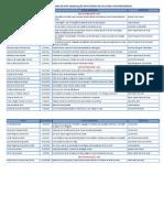 Dissertacoes Catalogo