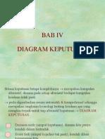 ankep bab4