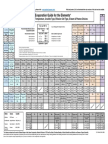 Guías - Evaporation Guide for the Elements (by Oxford Vacuum Science)