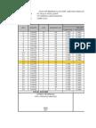 Data Volume Opname Pelebaran Jalan Cibaliung
