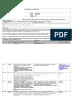 lesvoorbereiding rekenen meten meetkunde circus 2 met feedback en reflectie