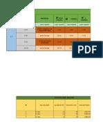 Planilla de Fundaciones Prof