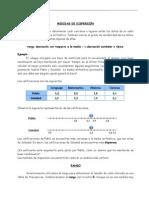 Medidas de Dispersión Desviacion Media y Estandar