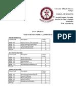 Doctor of Medicine Curriculum - UHSA