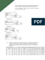 Analisis de Tallo y Hojas Adjuntas