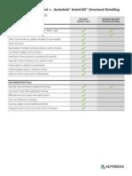 Advance Steel - AutoCAD Structural Detailing Comparison Matrix (1).pdf