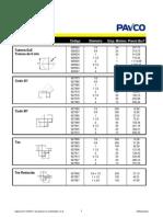 LISTAEDIFICACIONES.pdf