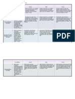 physical education project rubric