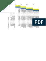 Newton Polinomio en Diferencias Divididas