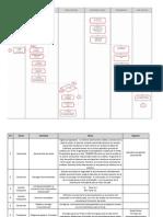 Diagrama de flujo de un creditos orbe.pdf
