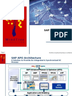 SAP APO Overview