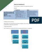 Nomenclatura de compuestos inorgánico1.doc