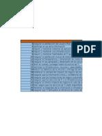 Metas de TI - Procesos de COBIT Del Area de Matricula-lab1