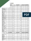 November 2008 Nursing Board Exam Results