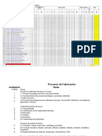 1 List 1501 ProcDeFabricacion