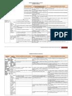 Perfil Ingreso Proceso Egreso DCBN