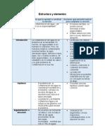 Estructura y Elementos & Texto Argumentativo