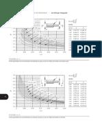TUNING II - Curvas de Concentración de Esfuerzos I