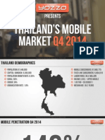 For Thailand Telcos Spread