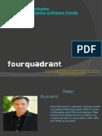Emerging Technologies, Tech and Enterprise Software Trends
