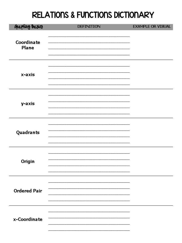 All Grade Worksheets » Relations And Functions Worksheet - All ...