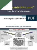 Felizmente Há Luar - Análise Das Categorias Do Texto Drmaático (Blog12 12-13)