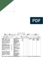 Informe Tecnico Pedagogico 2015 Comunicacion
