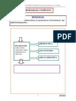 HEMATOLOGIA - Hemograma Completo -- Checked a Imprimer
