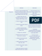 Daftar Pedoman & Peraturan Pokja Akreditasi 2012