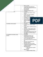 cfs 3055 chart pdf