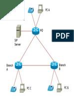 Sip Network Diagram