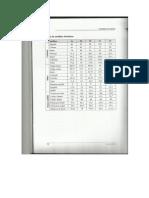 Senac Modelagememmalhariafeminina 150208161239 Conversion Gate01