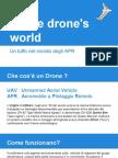 APR Inside Drone's World