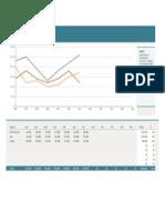 Regional sales chart1.xlsx