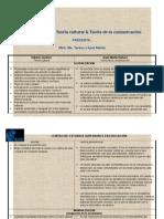 Teoría Cultural & Teoría de La Comunicación-CuadroComparativo