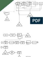 organograma 2