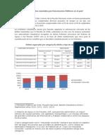 Estadística Delitos Cometidos Por Funcionarios Públicos en El País
